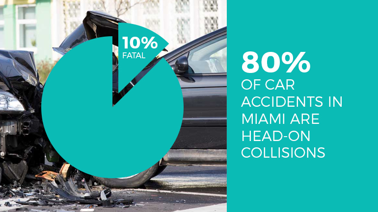 Head-on Collisions Lawyer