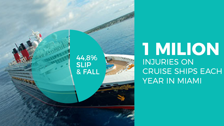 Cruise Ships Slip and Fall Accidents