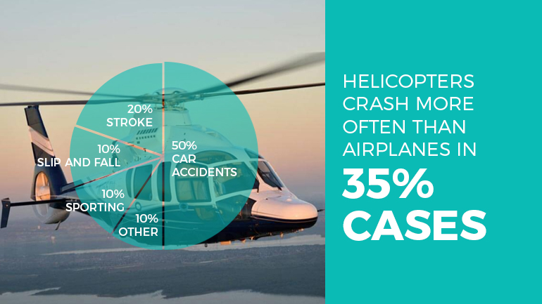 Miami Helicopter Accident Lawyer