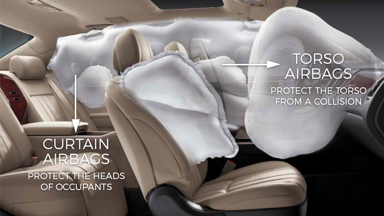 Side Airbags