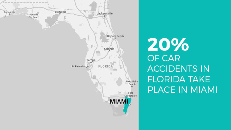 Car Accidents In Miami Dade County